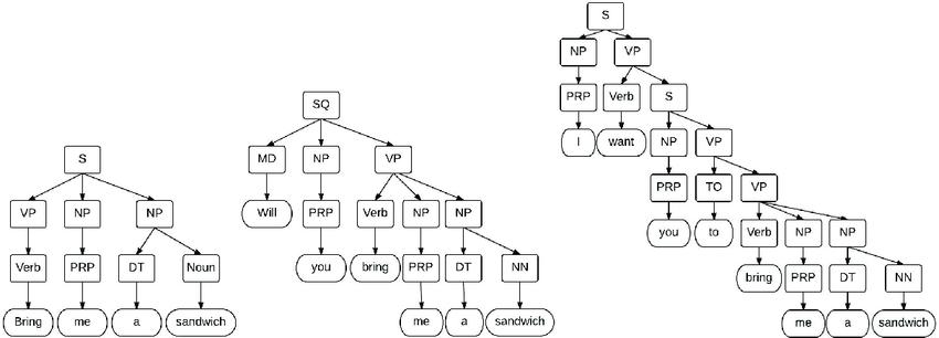Example of consonance figure of speech
