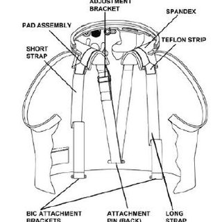 (PDF) Development of a Comprehensive Astronaut Spacesuit