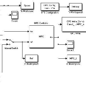 Motor trifásico de inducción con rotor tipo jaula de
