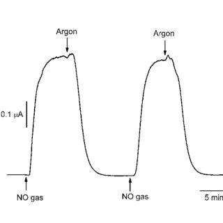 Spectra of (a) oxymyoglobin (OxyMb), (b) methemyoglobin