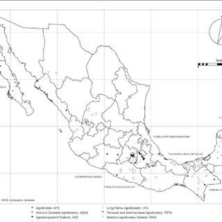 (PDF) Ethnoagroforestry: Integration of biocultural