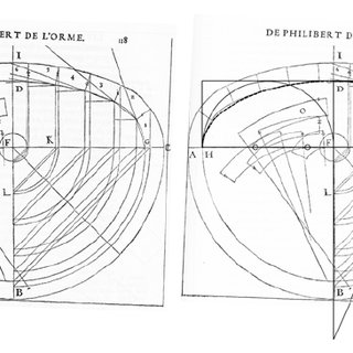 Oval layout for any proportion with centres forming an