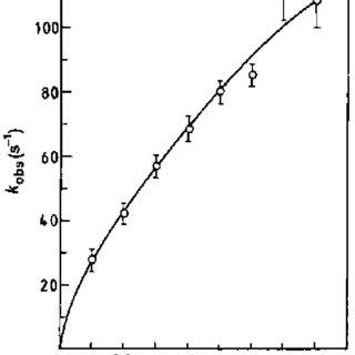 The 1 H NMR spectrum of 2 in toluene before (b) and after