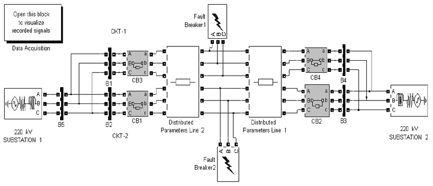 Double circuit transmission line network simulated using