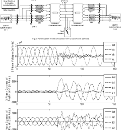 three phase voltage phase currents during double phase to ground fault  [ 850 x 1012 Pixel ]