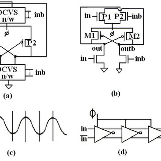 (PDF) Design of sequential circuits using single-clocked