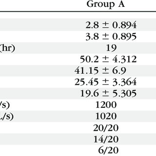 (PDF) Catheter-Based Donor Site Analgesia After Rib