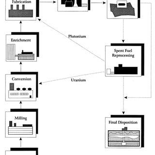 Scheme of PHWR NPP (Siemens design) (Atucha, Argentina