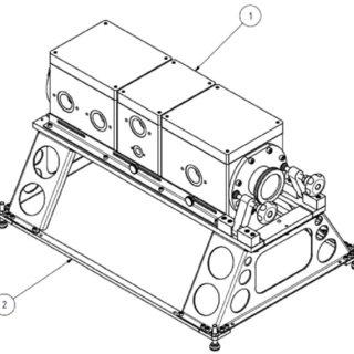 Figure II.5