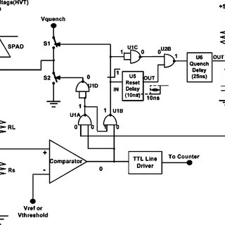 Schematic block diagram of the active quenching circuit