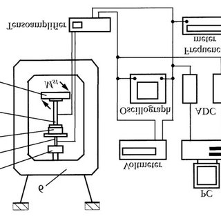 Vibratory system as the torsion pendulum with one degree