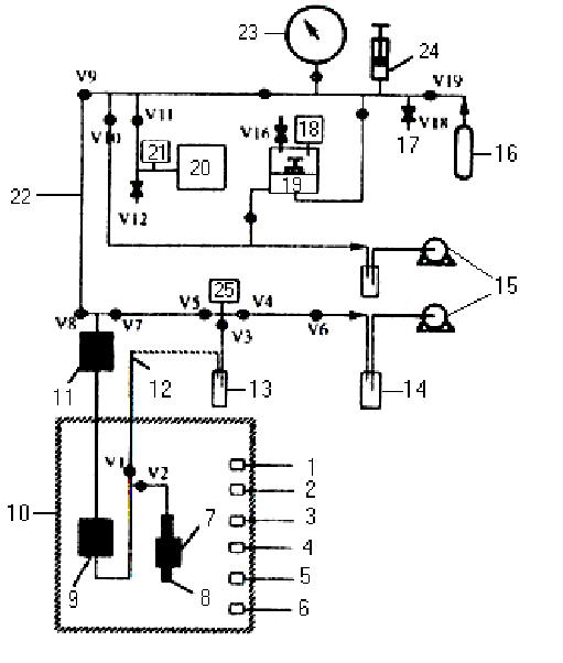Schematic representation of the differential pressure