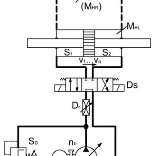 (PDF) METHODS AND ADJUSTING CIRCUITS FOR SPEEDS AND RPM
