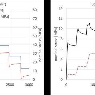 (PDF) Analysis of Analysis of DuPont engineering polymers