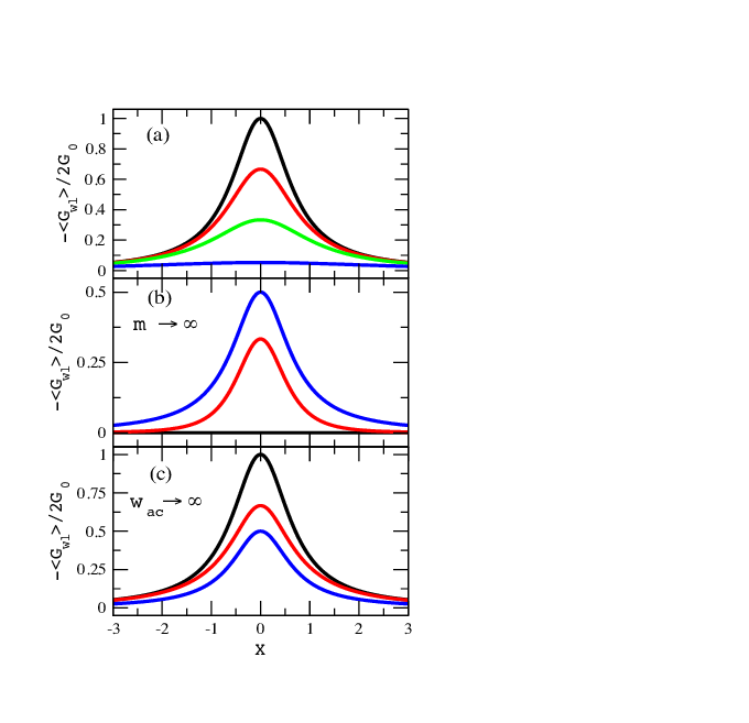 (a) Eq.(16) is plotted as a function of the magnetic flux