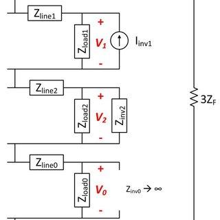 (PDF) Ground Fault Overvoltage With Inverter-Interfaced