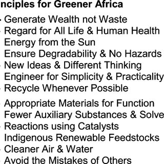 (PDF) The 13 Principles of Green Chemistry and Engineering