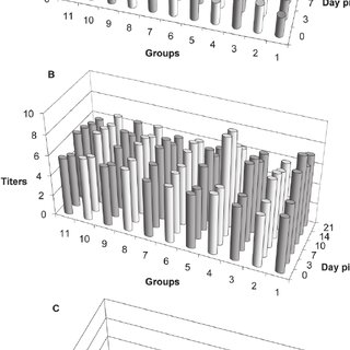 (PDF) Effects of repeated intratracheally administered