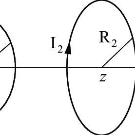 (PDF) Cálculo de Indutância e de Força em Circuitos Elétricos
