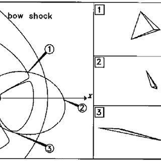 (PDF) The Cluster Magnetic Field Investigation