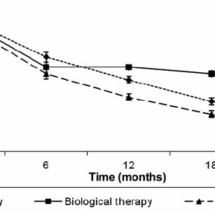 (PDF) The efficacy of long-term psychodynamic