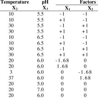 (PDF) Studies on antagonistic effect between Lactobacillus