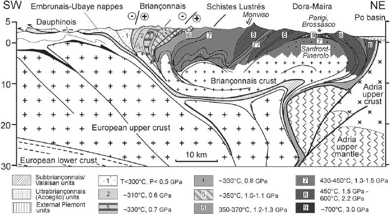 Crustal scale, tectonic-metamorphic cross-section of the