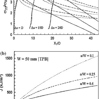 Fracture toughness of two pressure vessel steels (A 508