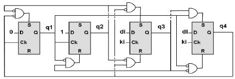 Ring oscillator for testing of D-type flip-flop