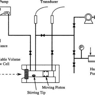 Schematic representation of the apparatus utilized by