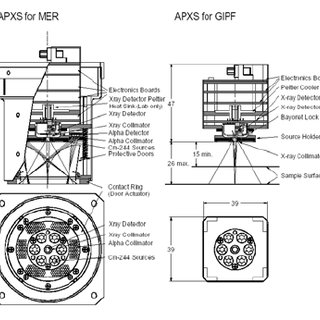 Rover side Power and Grounding Diagram Internal Bus A new