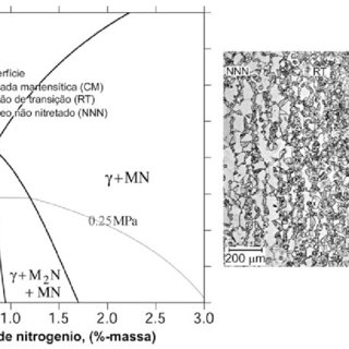 (PDF) Thermodynamic and kinetic modeling of the thermal