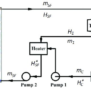 (PDF) Analytical modeling of direct steam generation solar