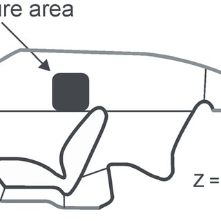 (PDF) PGD-VTCR: A Reduced Order Model Technique to Solve