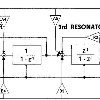 (PDF) A 3.3-V CMOS 10.7-MHz sixth-order bandpass