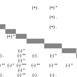 (PDF) Racing for Unbalanced Methods Selection