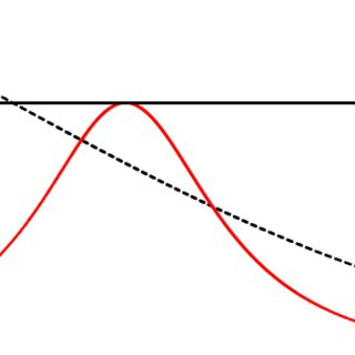 (PDF) Steady-state electron polarization in dynamic