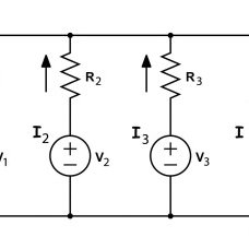Electrical characterisation (V–I and P–I curves) of the