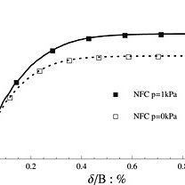 (PDF) A single numerically efficient equation for