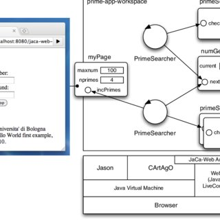 Sample Architecture Diagram For Web Application