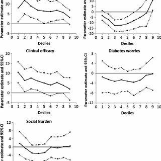 (PDF) Acta Diabetol. 2013 Mar 19. [Epub ahead of print