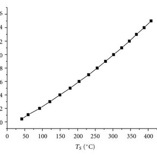 SEM micrograph of a M-RGTO deposited SnO2 film with Au