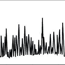 (PDF) Electronic Measurement Techniques for Field