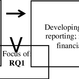 (PDF) Using Financial Reporting for Decision Making as a