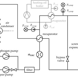 Temperature-entropy diagram for R245fa of ORC power plant