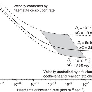(PDF) Observational evidence confirms modelling of the
