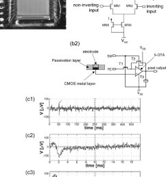 b1 schematic of the amplifier c recordings of spontaneous electrical activity of rat cardiomyocytes cultured on the chip for 2 days from different  [ 850 x 1233 Pixel ]