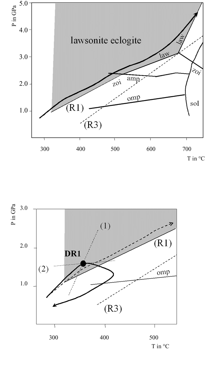 hight resolution of  a pt diagram illustrating the stability field of lawsonite eclogite shaded and
