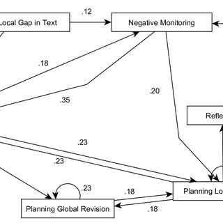 (PDF) Mind the Gap! Automated Concept Map Feedback