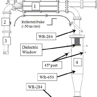 (PDF) Rapid Formation of Dielectric Surface Flashover due
